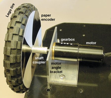 Tire, visual encoder disc, coupler angle bracket, gearbox, and motor.