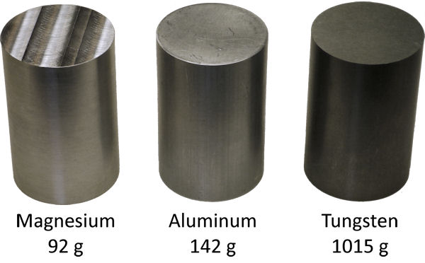 Three cylinders demonstrating the differences in density of elemental magnesium, aluminum, and tungsten.