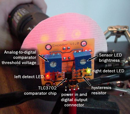 The back of the encoder board showing adjustment trimpots, LED indicators, and the comparator chip.