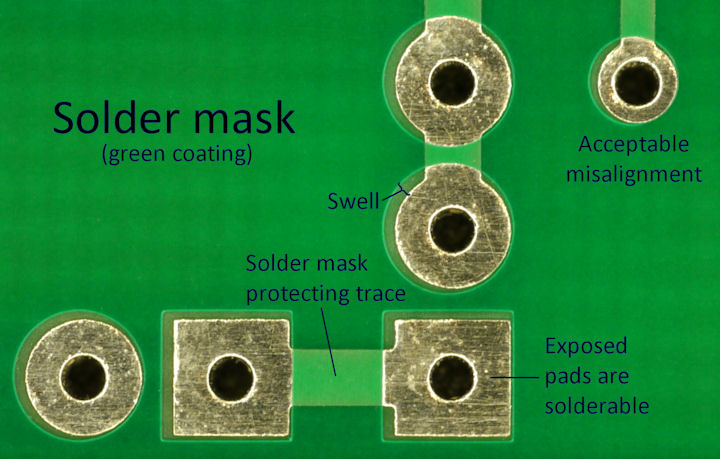 Solder mask and solder mask swell