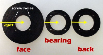 Test equipment rotary wheel consisting of a (1) face, (2) bearing, and (3) back.